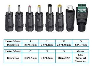 Gコネクタ(4.0*1.7mm)がUR242で使用可能